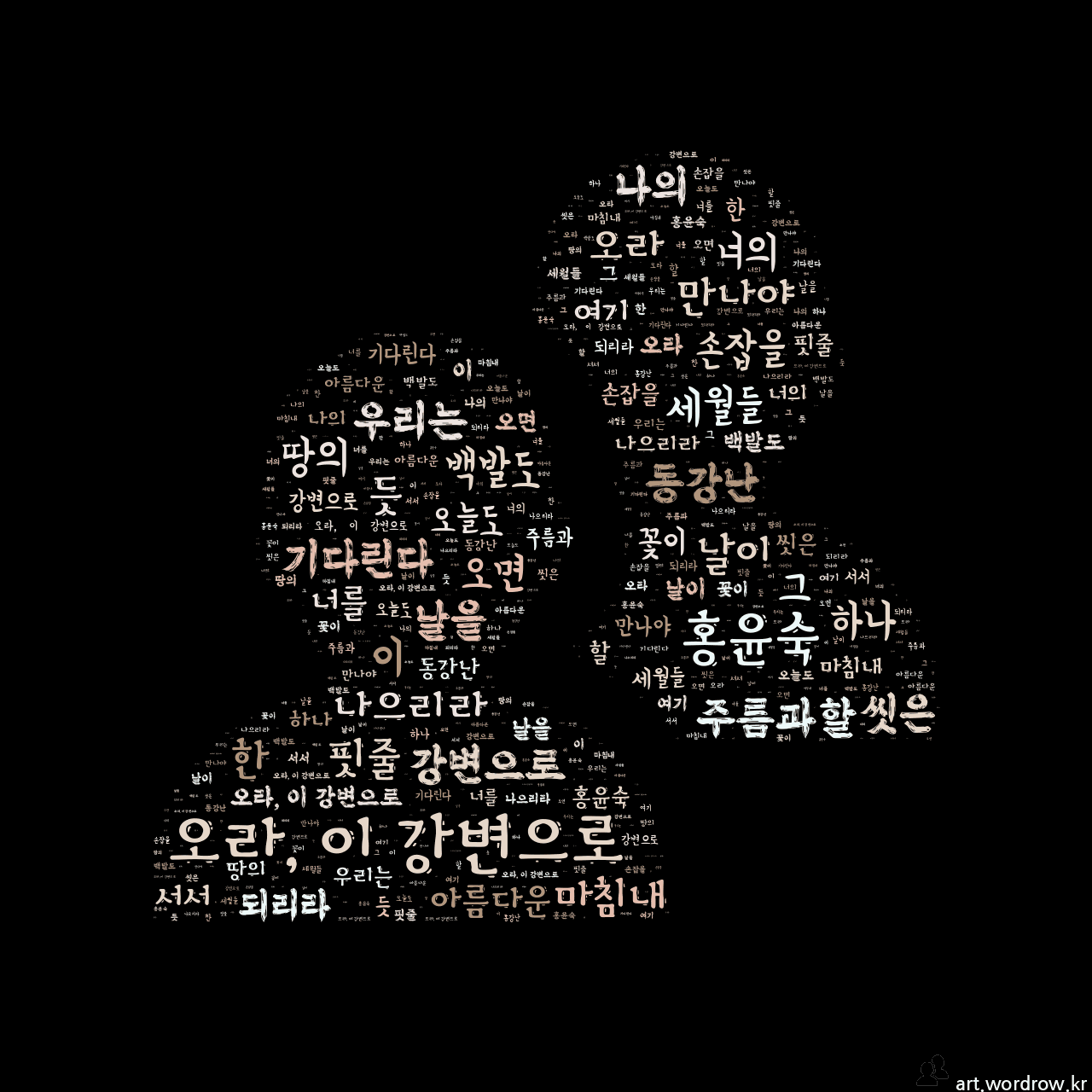 워드 클라우드: 오라, 이 강변으로 [홍윤숙]-8